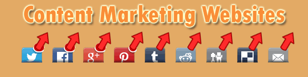 Content Marketing Websites