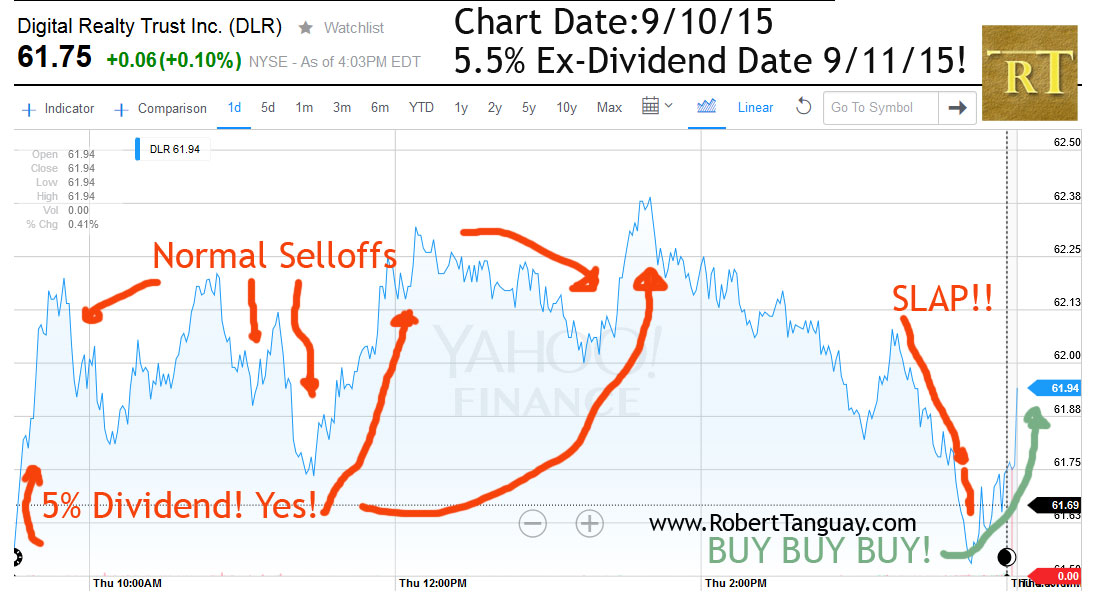 Stock Slapping