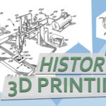 The History of 3D Printer Filament